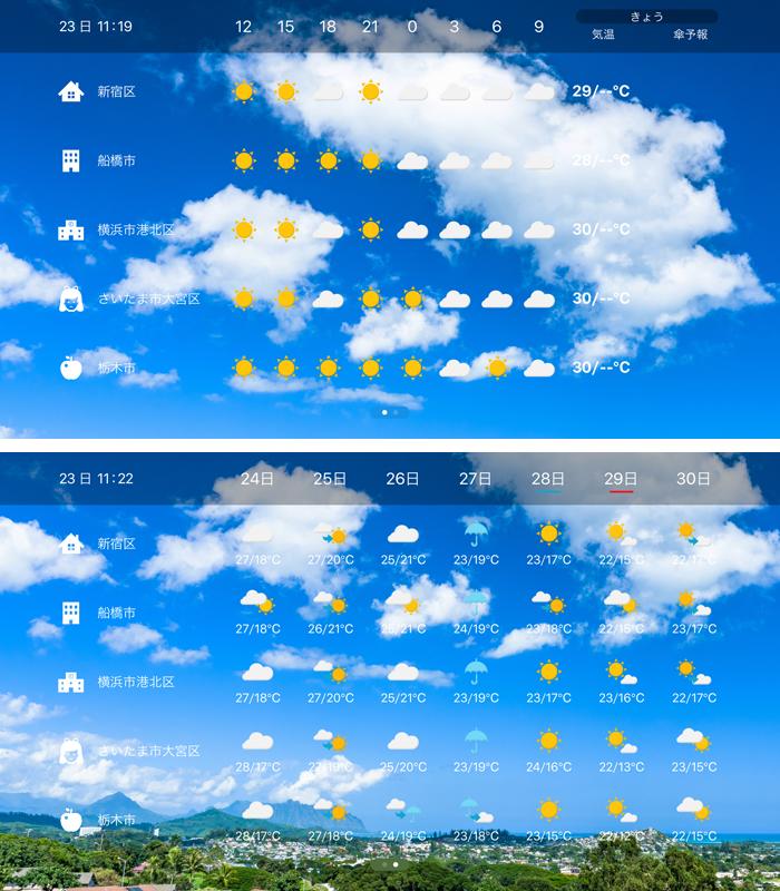 今日明日天気・週間天気