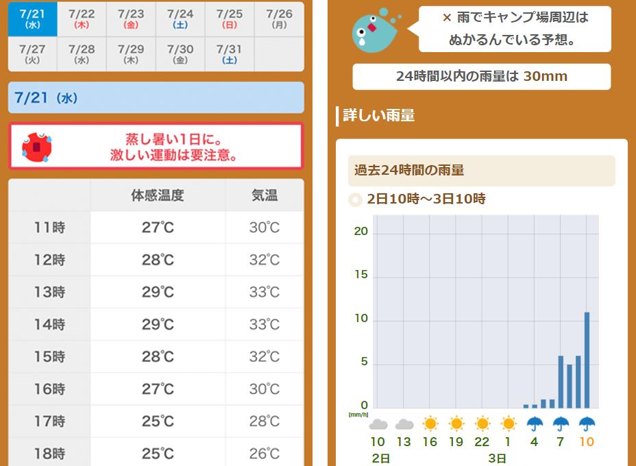 体感温度・ぬかるみ情報サンプル画像