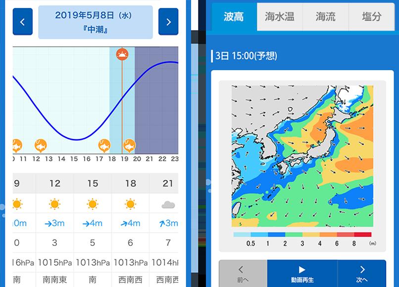 タイドグラフ・海洋予測マップサンプル