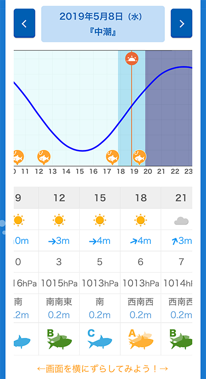 海ポイント天気サンプル