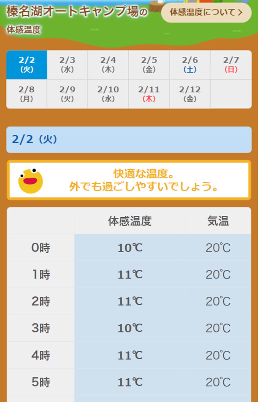 体感温度サンプル