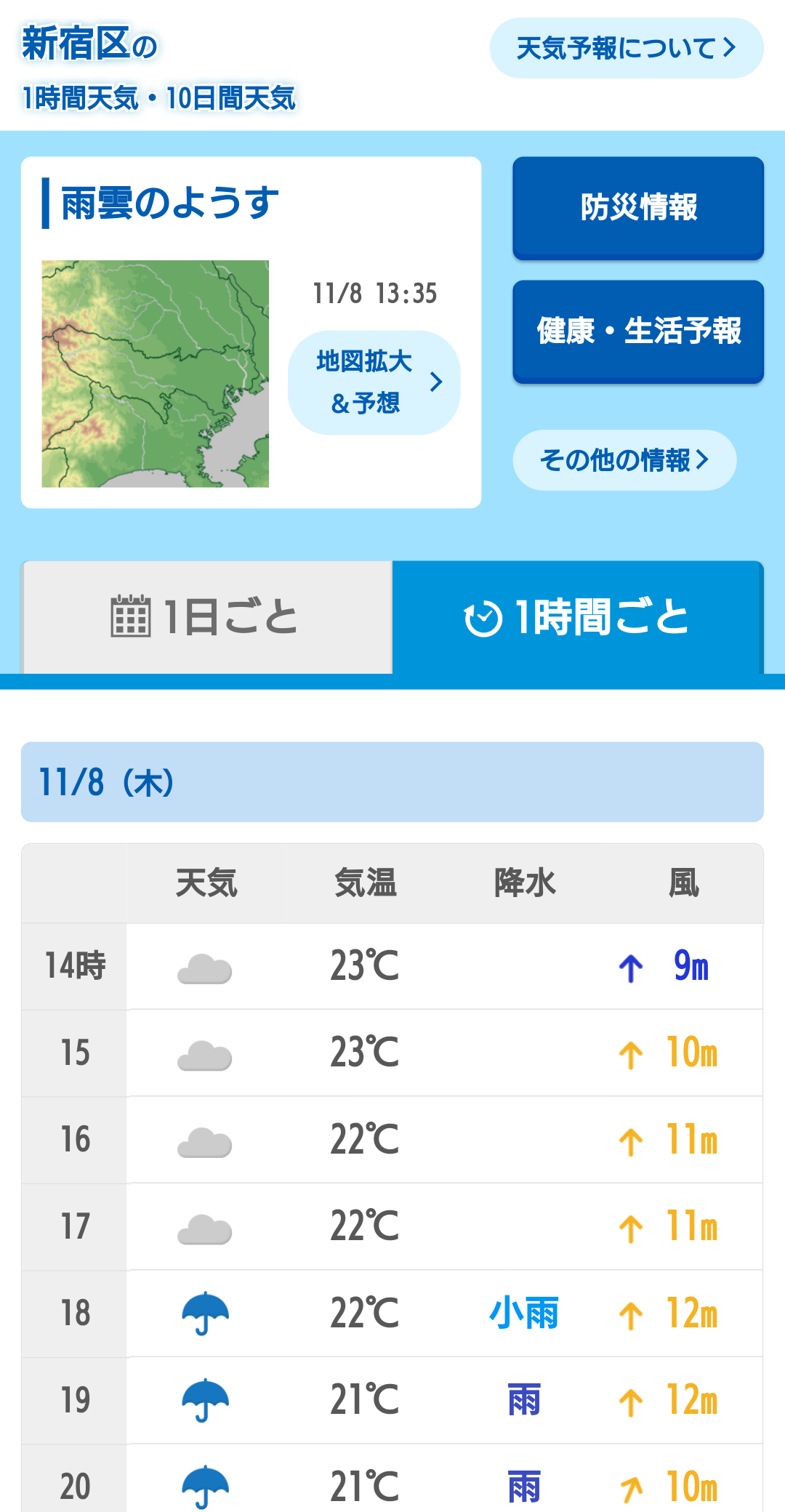 全国ポイント天気