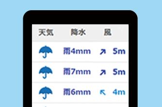 全国の天気予報